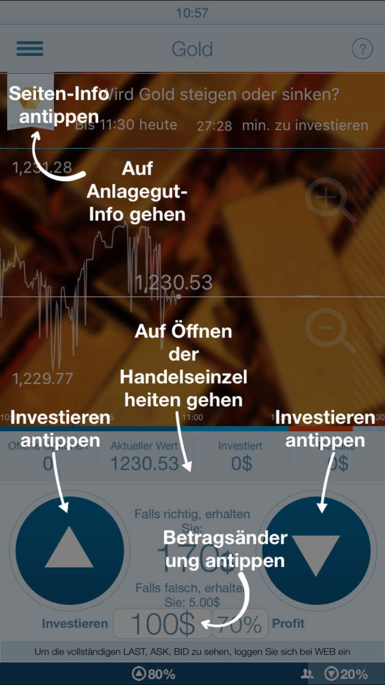 Die best forex charts for android foto 10